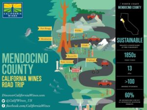 Mendocino Wine Country Map Infographic