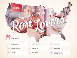 Best Cities for Rosé Lovers: Redfin Has Top 11 Cities